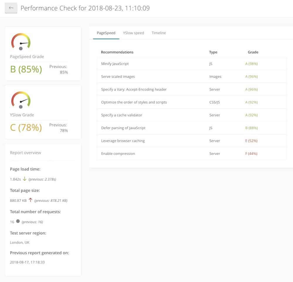 Kontrola rýchlosti načítania webu v prostredí ManageWP
